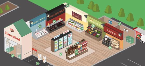 Hannaford's Interactive Store Tour Highlights Sustainability Moves