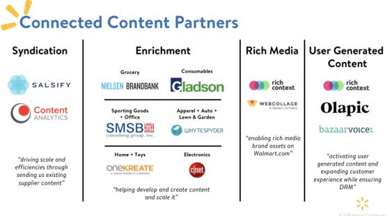 Walmart Relaunching Content Provider Program with 'Connected Partners'