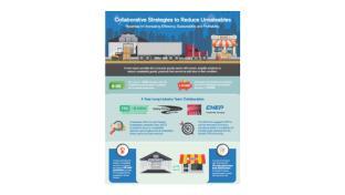 Platform for Progress | Progressive Grocer